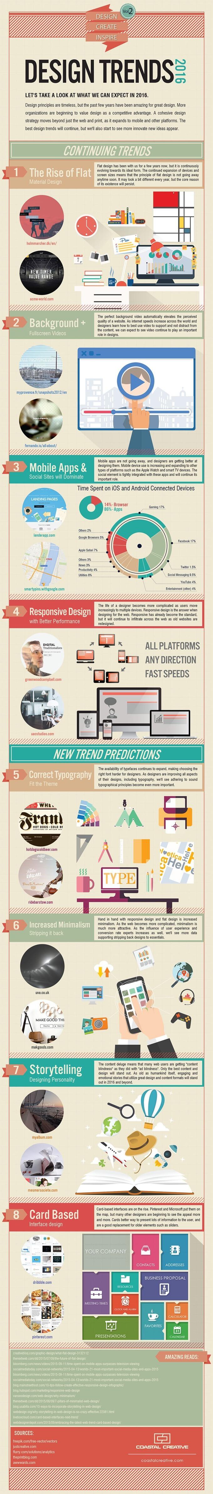 Infografik, Design Trends