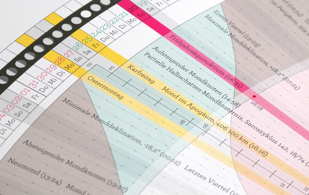 Design Kalender, Anaptar