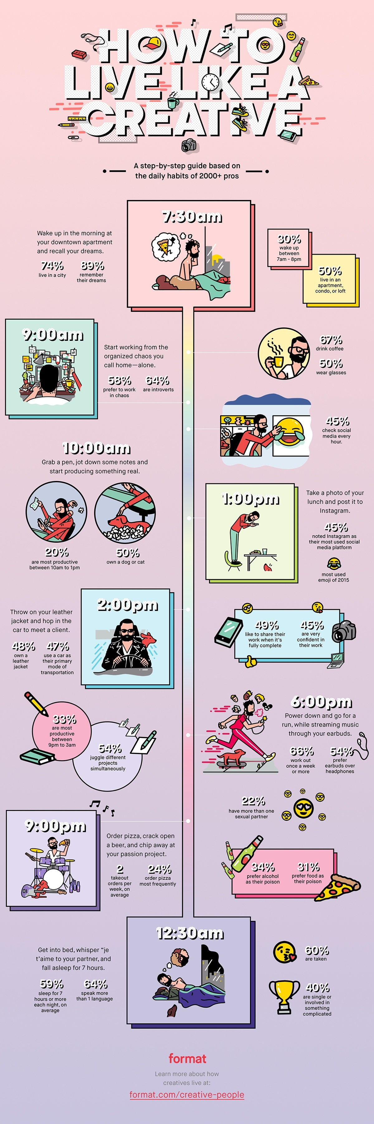 BI_160208_how-to-live-like-a-creative-infographic
