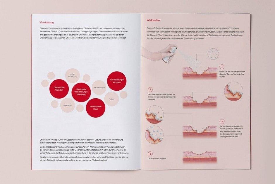 Quractiv - Pharma Unternehmen