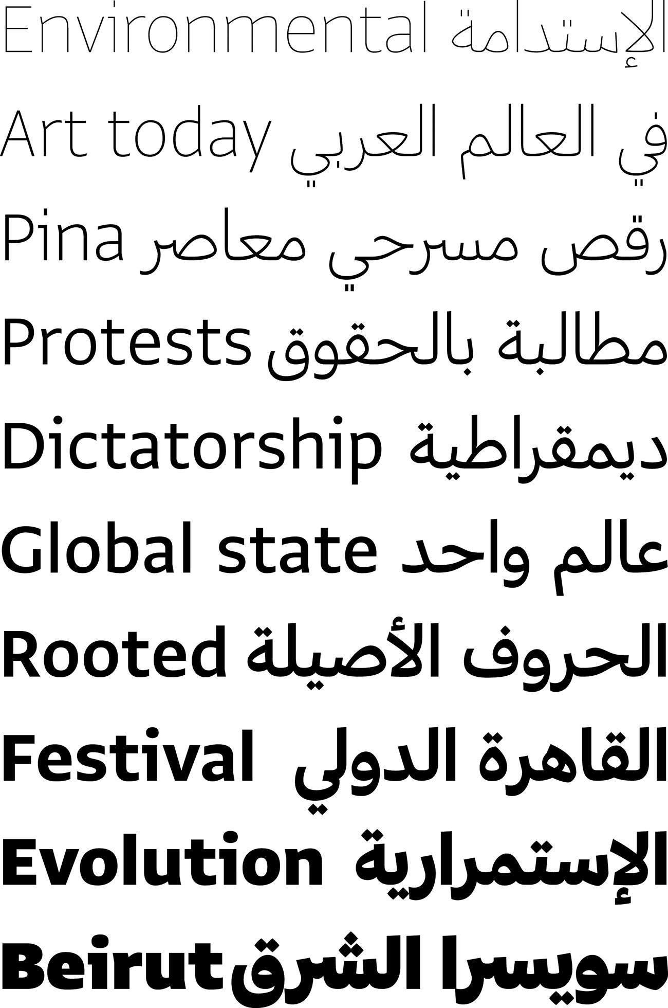 TY_160210_TPTQ Arabic_GretaArabic_TypeSystem-Images-8