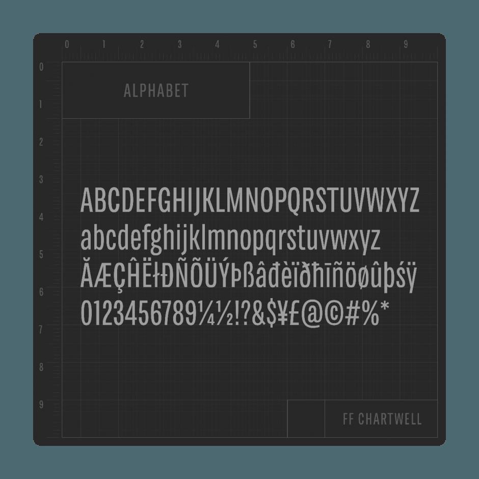 FF Chartwell – Alphabet
