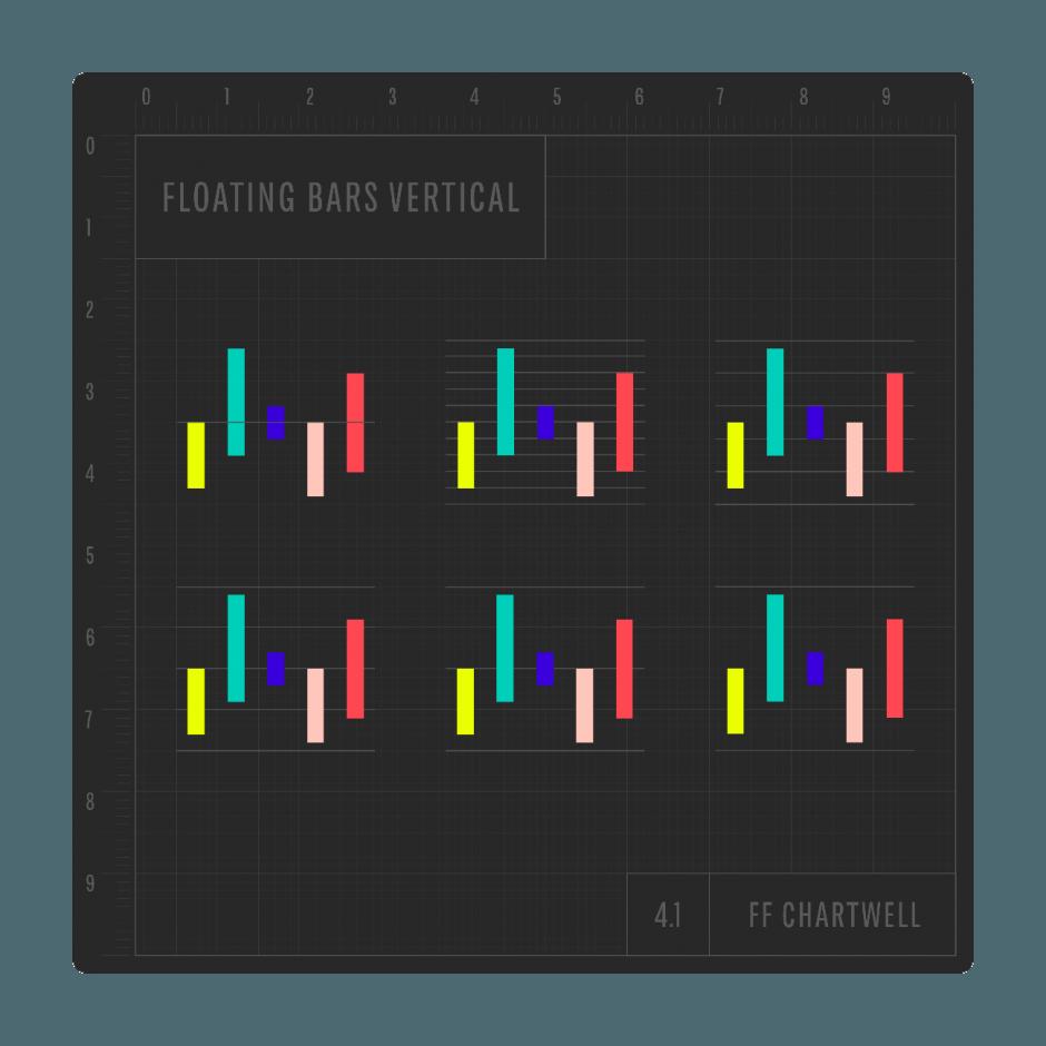 FF Chartwell – Bars Vertical