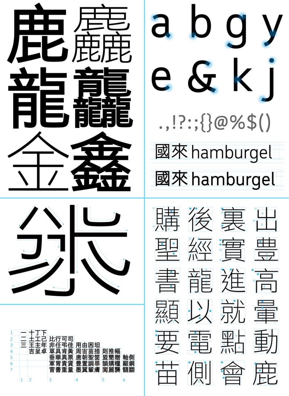 Bei der Schriftfamilie XinGothic seines Paten Sammy Or war Hui für den chinesischen Part verantwortlich. Die nach vier Entwicklungsjahren 2011 bei VMType veröffentlichte Schrift in der simplifizierten Hanzi-Variante zeichnet sich durch einen cleanen Look aus, der durch alle 3 Schnitte wie auch das lateinische Alfanet durchgehalten wird.