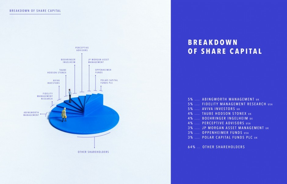 Erstmals wurde ein Geschäftsbericht mit in 3D gedruckten Infografiken bebildert. Dahinter steckt das belgische Studio Coming Soon