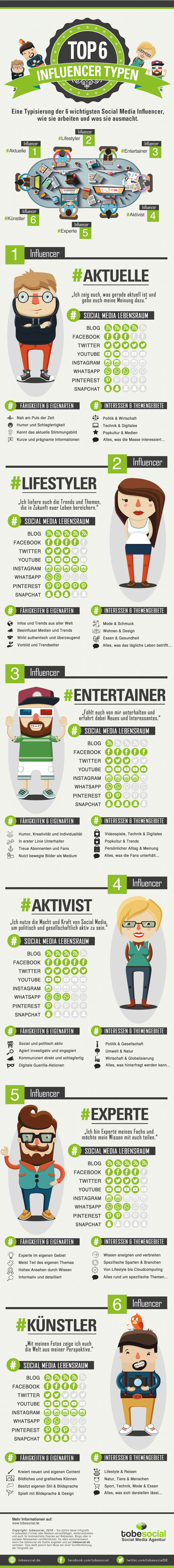 Infografik-influencer-marketing-social-media