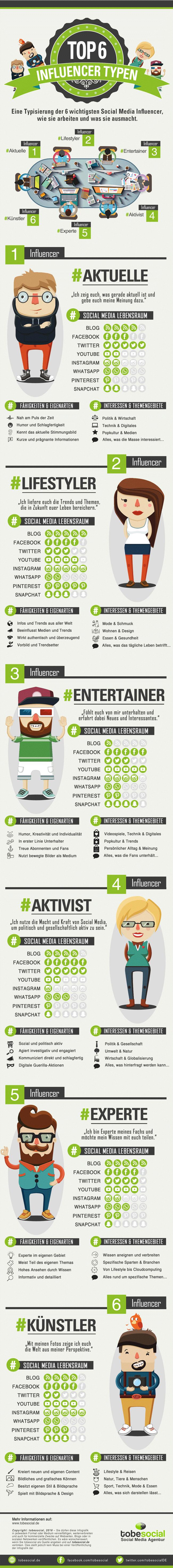 Infografik-influencer-marketing-social-media
