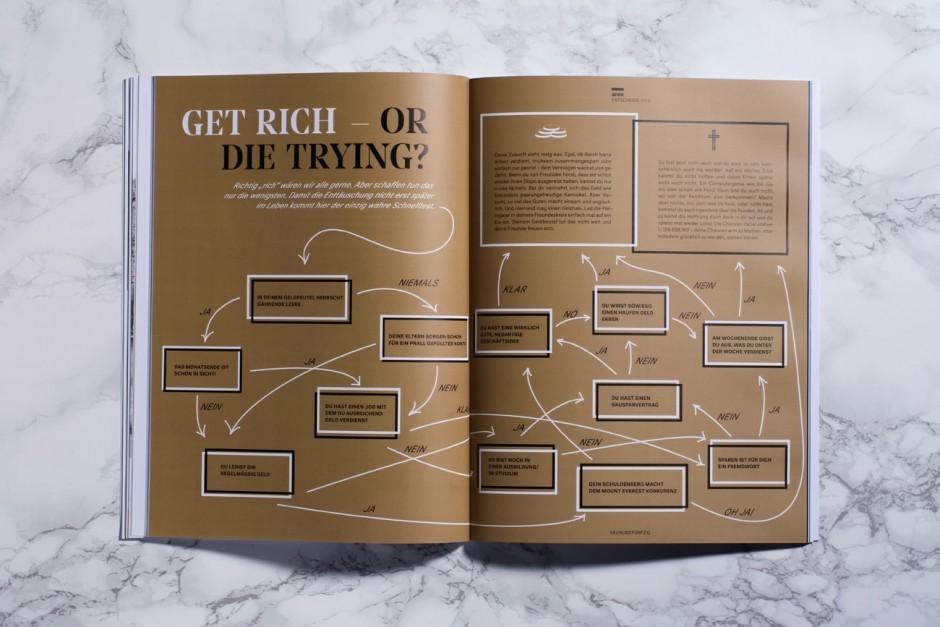 Bachelorarbeit »Asche – Geld  allein macht nicht unglücklich«