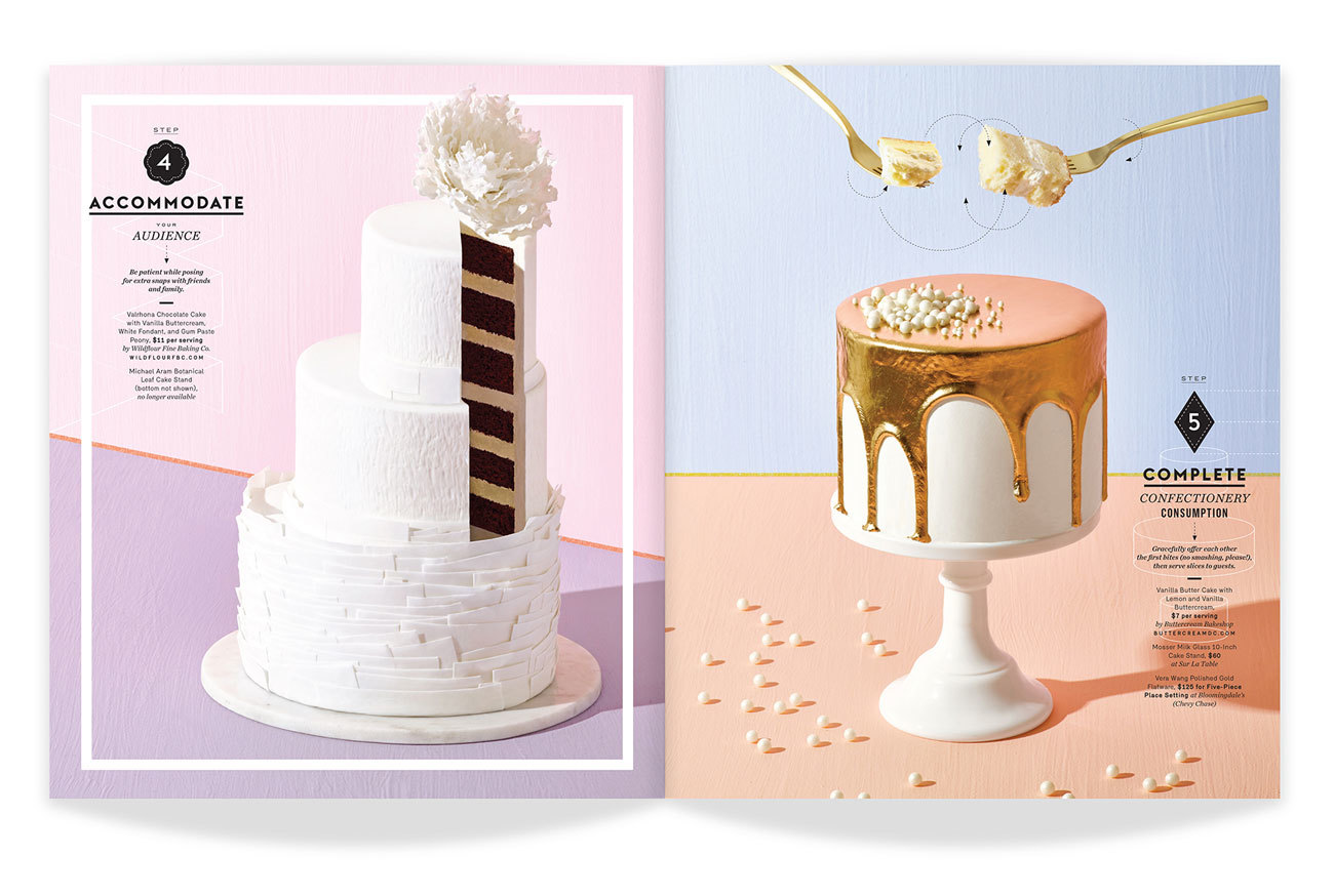 Svenja Herrmann – Logical Examples of Exemplary Confectionary Consumption