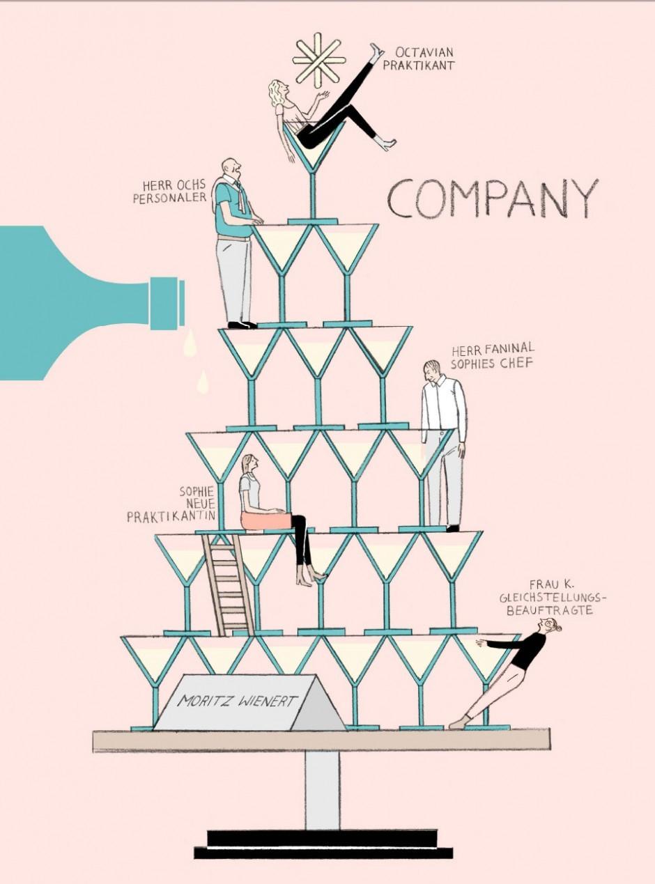 Noch nicht veröffentlicht: Der von der Oper »Der Rosenkavalier« inspirierte Comic »The Company« von Moritz Wienert um Gender-Themen und Sexismus am Arbeitsplatz