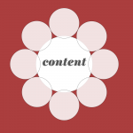 Content Marketing, Definition