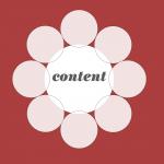 Content Marketing, Definition