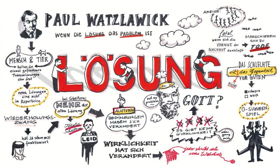 Paul Watzlawick, 2015