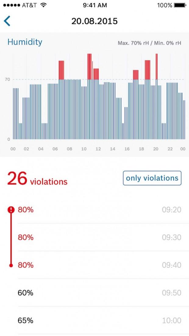 Überblick: Im nächsten Schritt wird dem User übersichtlich angezeigt, ob und in welchem Bereich es Probleme beim Transport gab. Die Daten kann er sich dann genauer anzeigen lassen. Leicht verständliche Infografiken helfen bei der schnellen Orientierung. Je nach Dauer des Transports können die Daten im Monats-, Tages- und Stundenverlauf abgerufen werden.