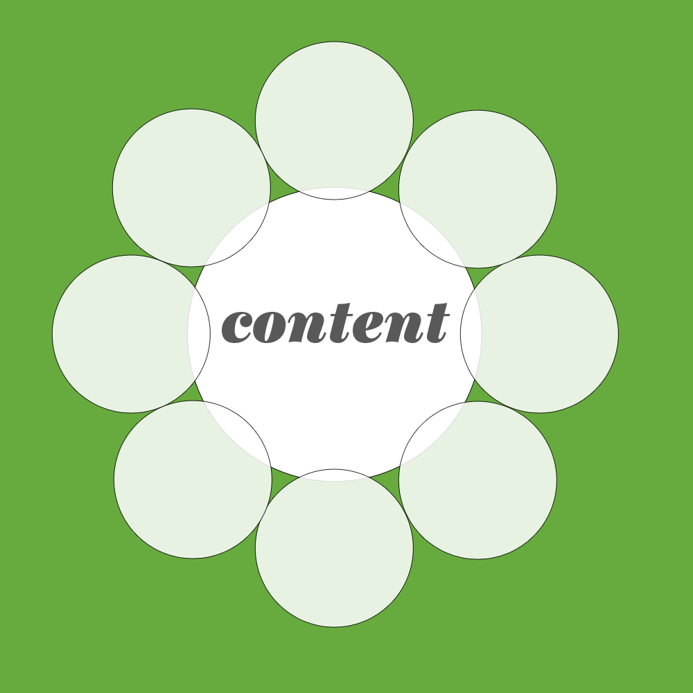 Content Marketing, Searchmetrics, SEO