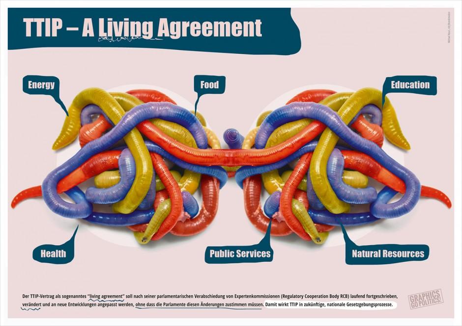 TTIP – A Living Agreement