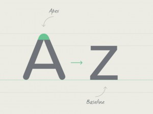 Typographic Terms1