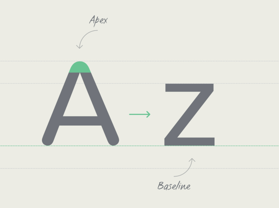 Typographic Terms1