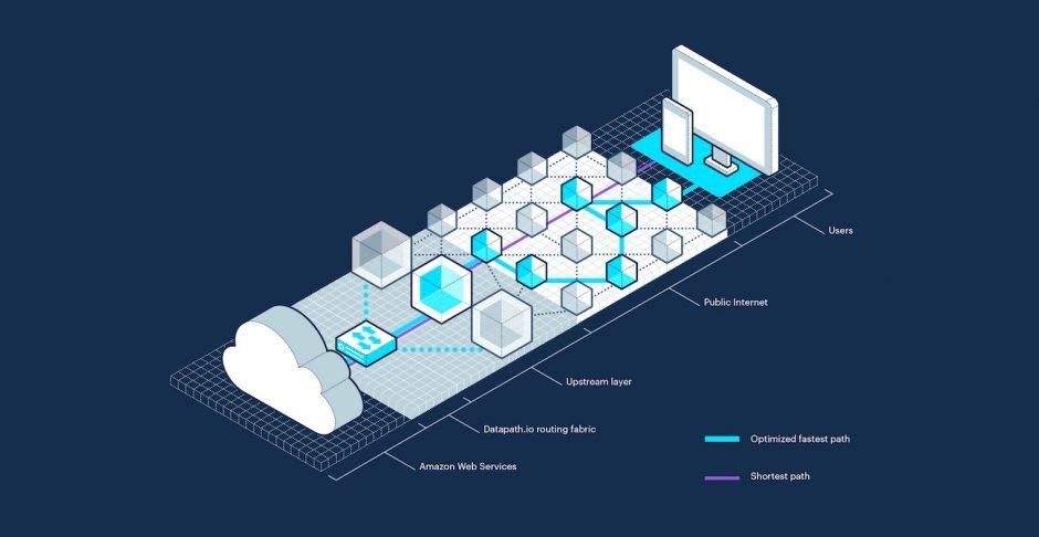 Datapath.io Infografik