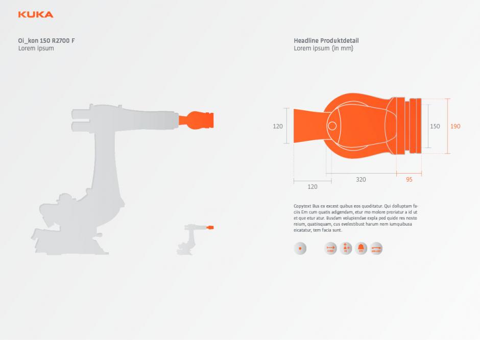 Kuka Infografiken