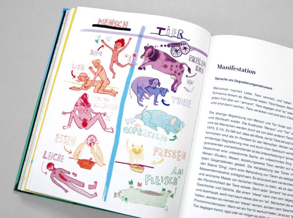 Romina Birzers Master-Arbeit »Faunas Frucht. Niedlich, lecker, scheißegal« beleuchtet unsere höchst widersprüchliche Haltung zu Tieren