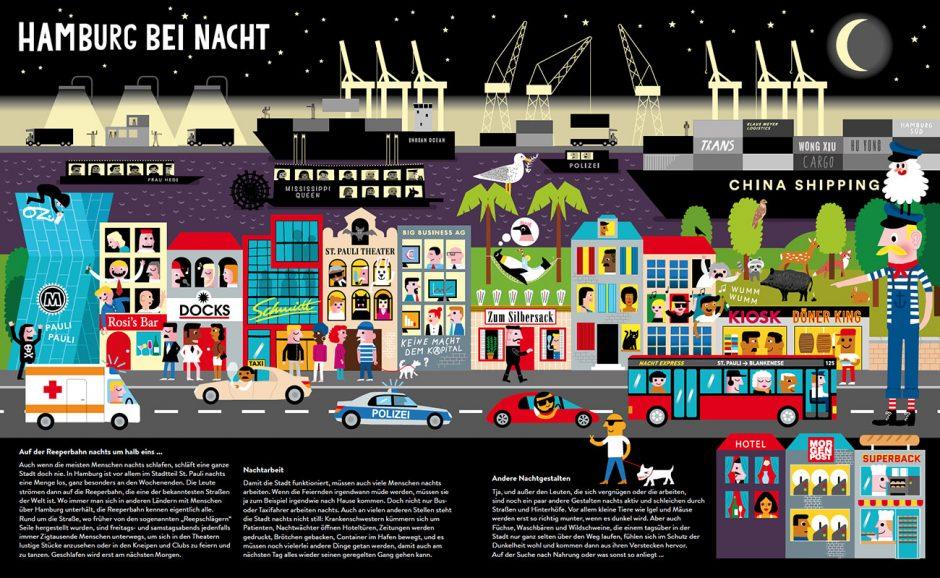 Jan Kruse von Human Empire hat »Das große Hamburg-Erklär-Buch« illustriert, erschienen im Junius Verlag