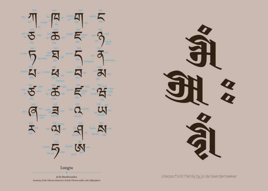 Der Antwerpener Typedesigner Jo De Baerdemaker hat bereits 2004 seinen Master in Reading gemacht. Dort hatte er sich sogleich auf den konsistenten Entwuf nichtlateinischer Schriften konzentriert. Bis Heute hat er seine Leidenschaft für zentralasiatische Typo in mehrere exotische Fonts (Nirmala / Noto – Lungta / Sherpa) umgesetzt