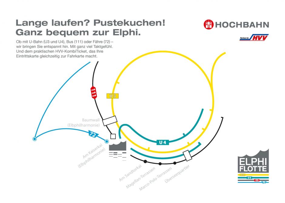 ELPHI Hochbahnplan