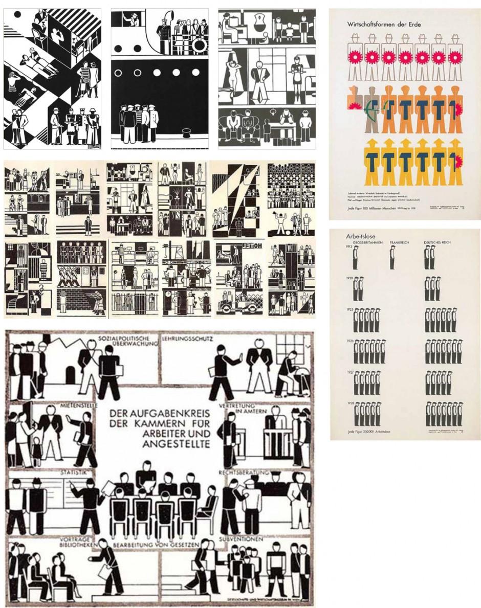 Vorbild »Wiener Methode der Bildstatistik« und Hommage von Ruedi Baur