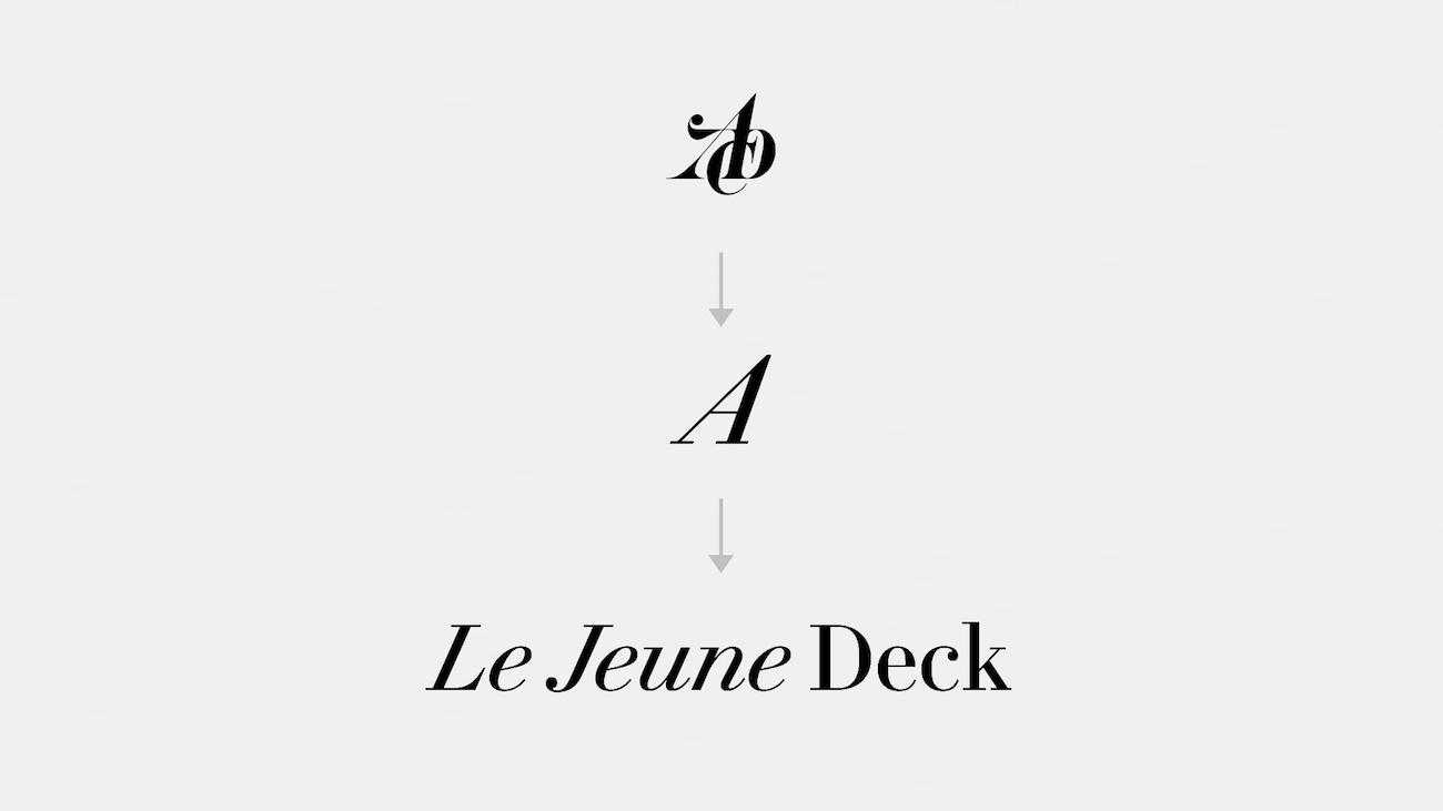 ADC neue Identity Typografie