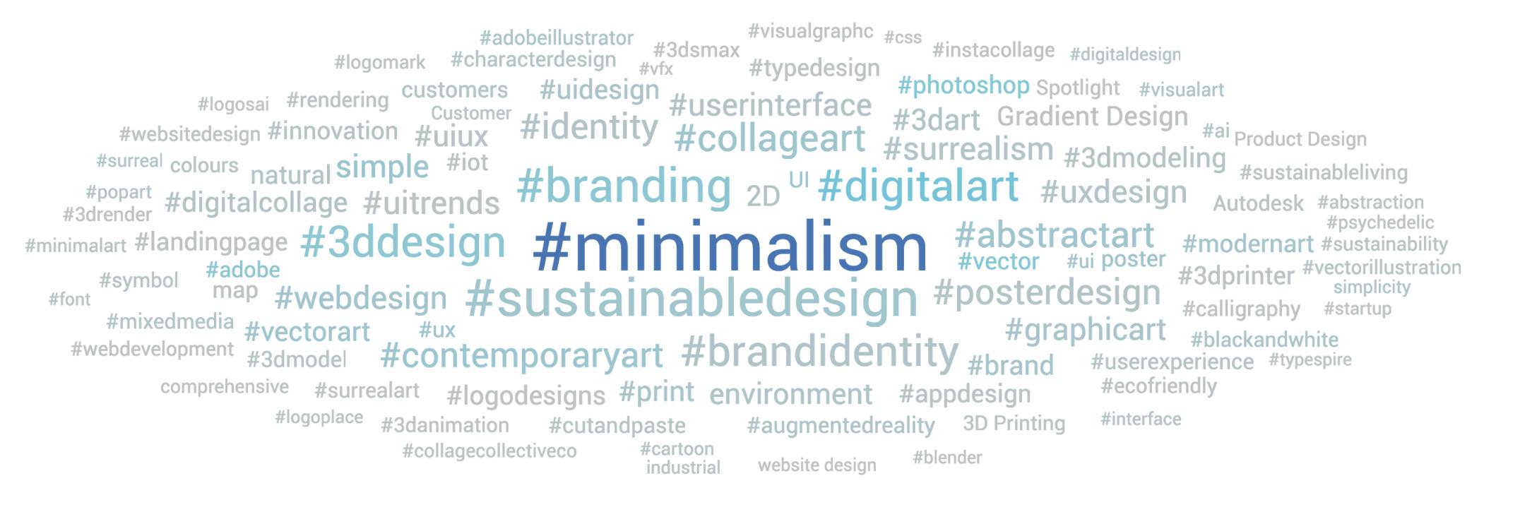 Design Trendanalyse