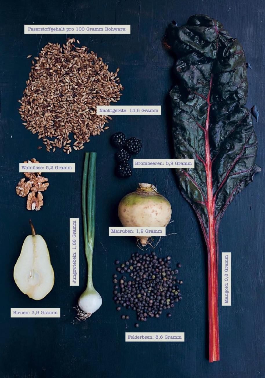 Wunderbar gestalteter Ernährungsratgeber