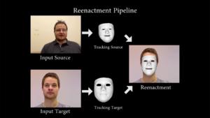 Face2Face Algorithmen und Deepfake-Videos