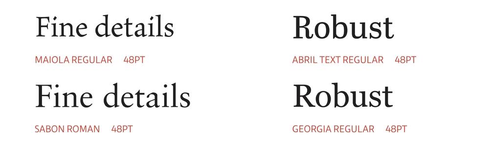TypeTogether Schriftwahl Anwendung
