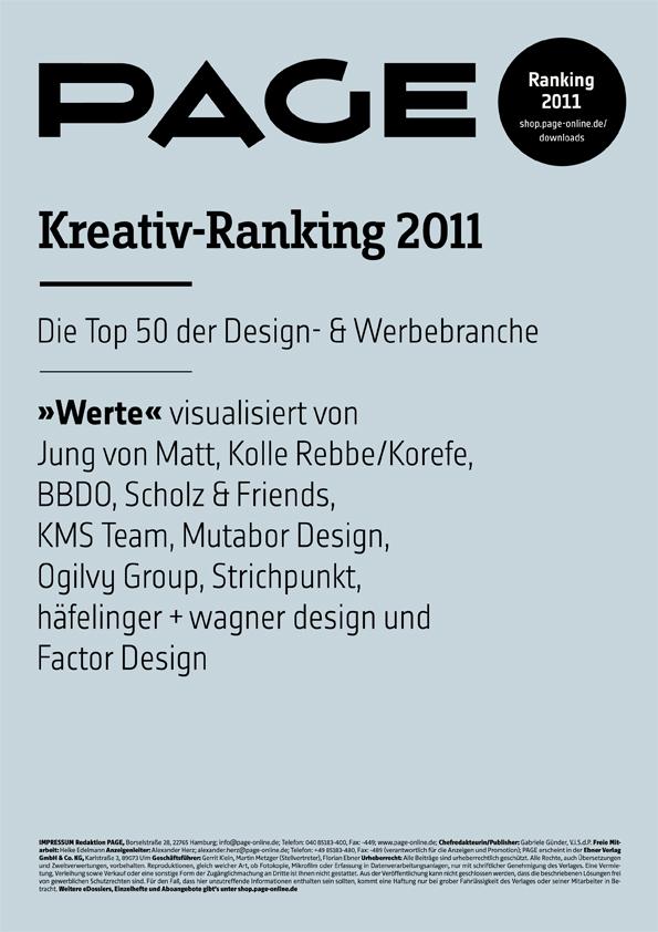 Produkt: PAGE Kreativ-Ranking 2011