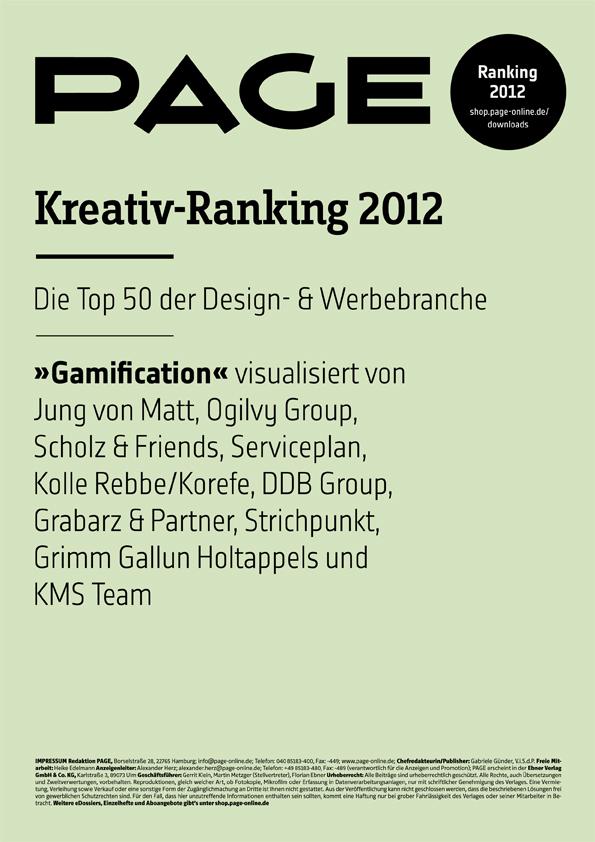 Produkt: PAGE Kreativ-Ranking 2012