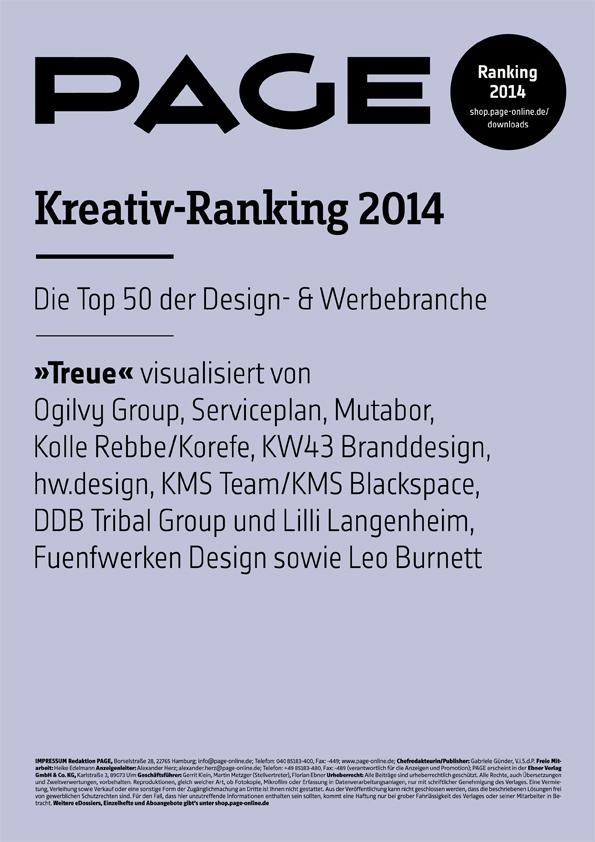 Produkt: PAGE Kreativ-Ranking 2014