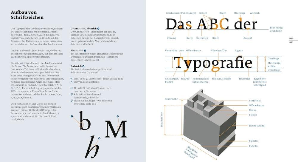 ABCTypografieSchriftzeichen