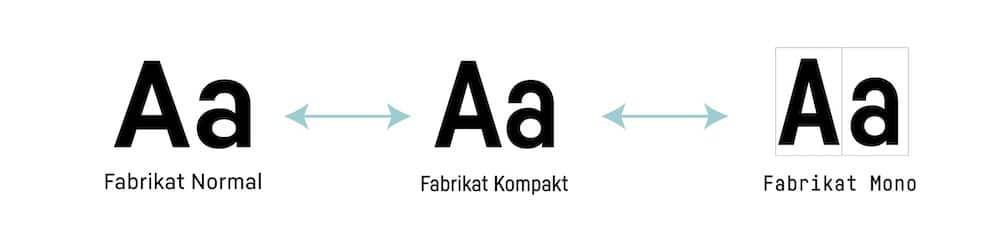 FabrikatAlle3