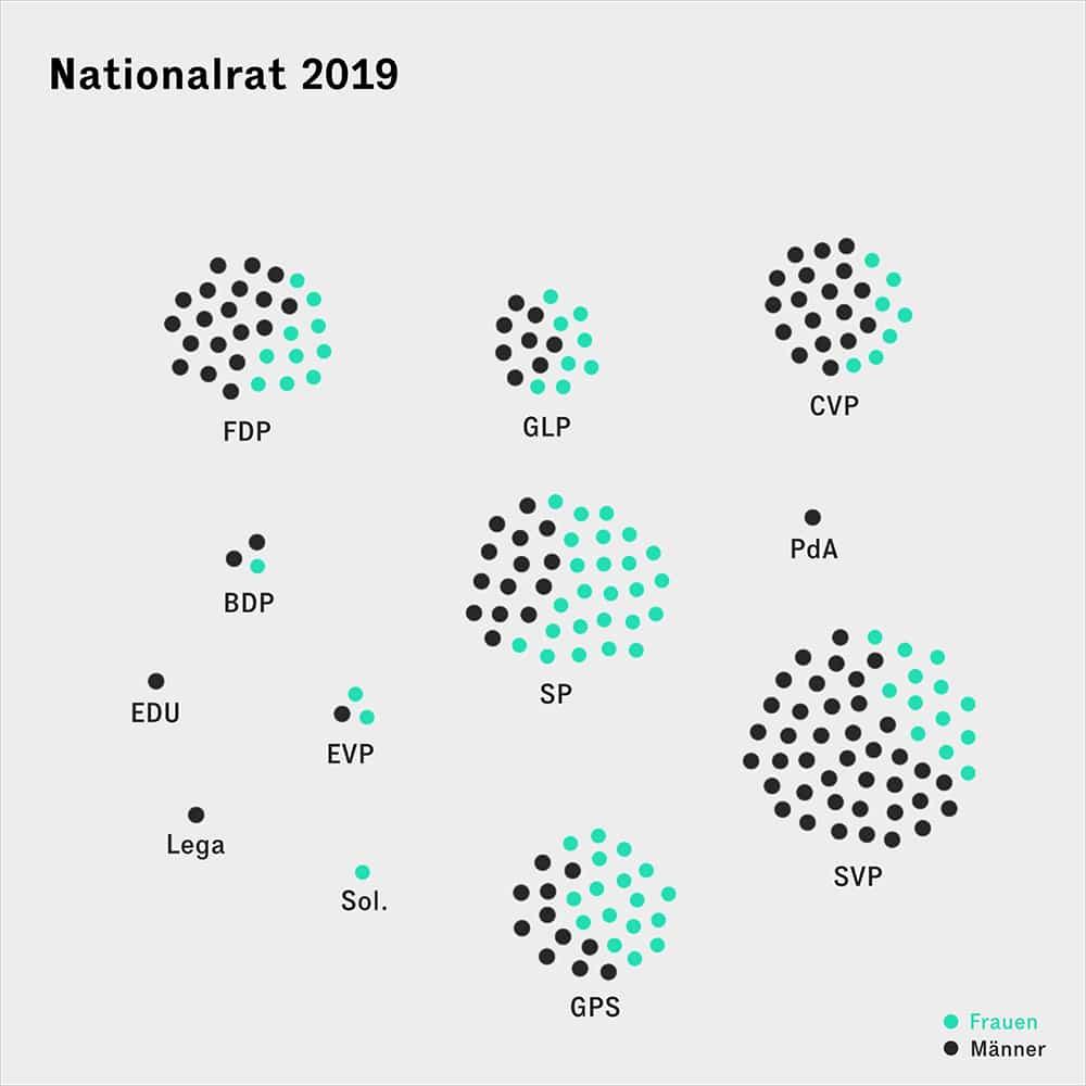 Nationalrat_W2_2019_HahnZimemrmann