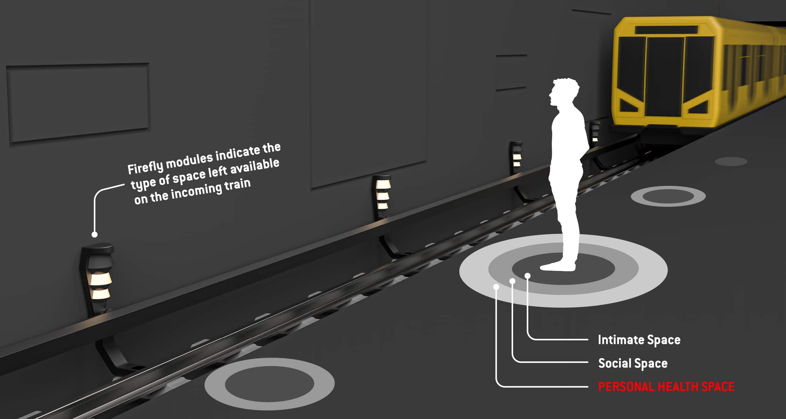 Grafik von Person am Bahnsteig / Technologie zeigt Safespace