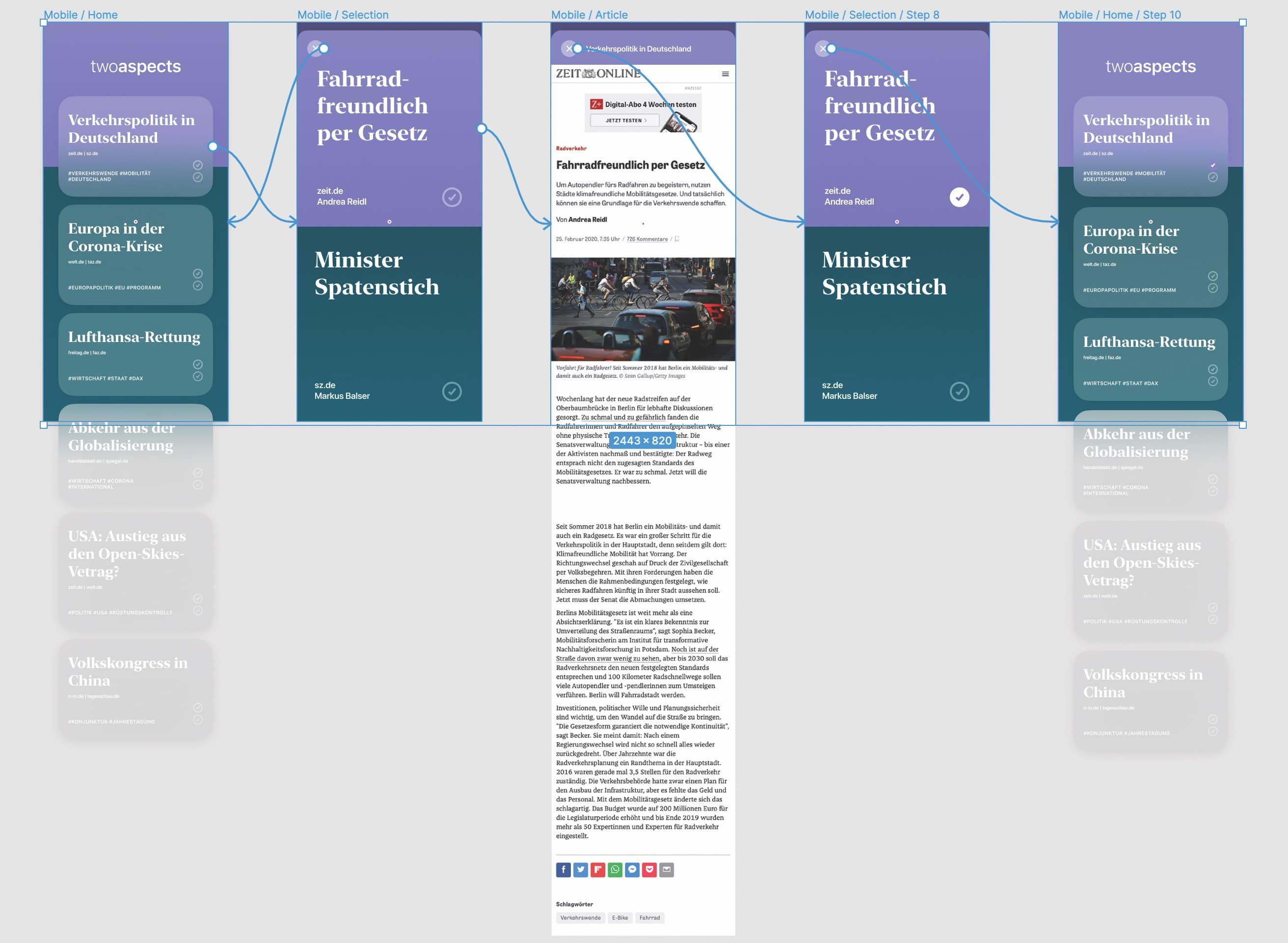 Prototyping mit Figma, Aufmacher in PAGE 09.2020, UX Design, App Design, Prototyping