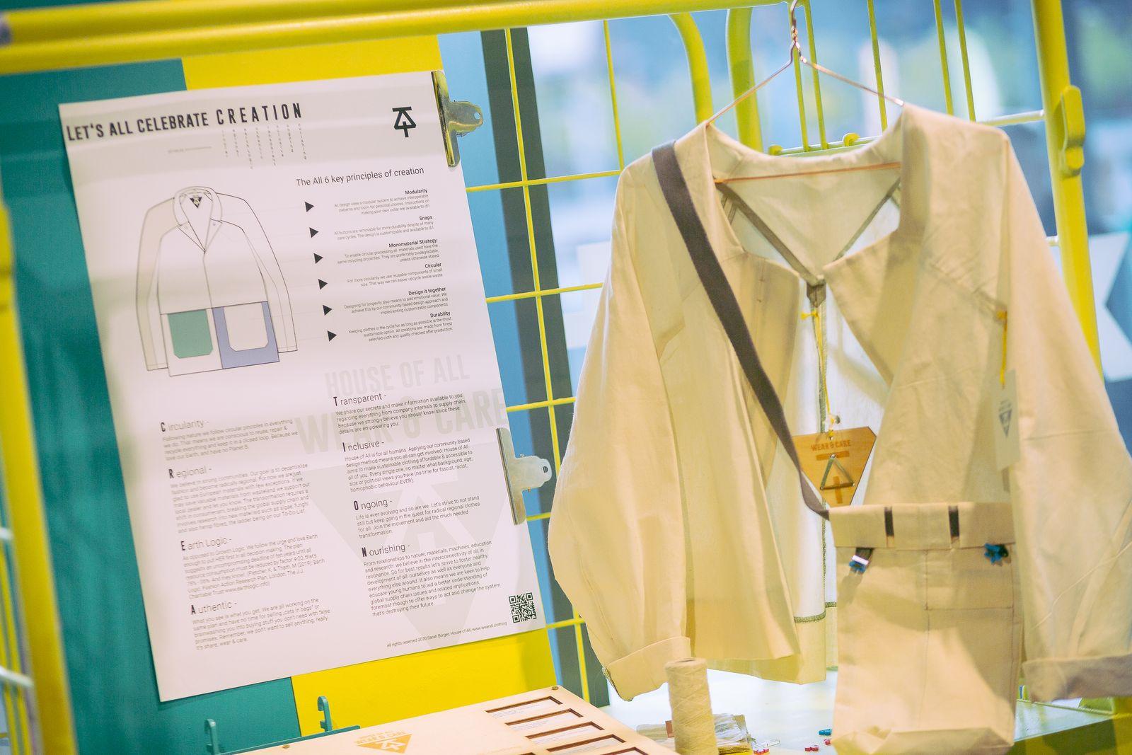 Jacke an Kleiderbügel und Plakat