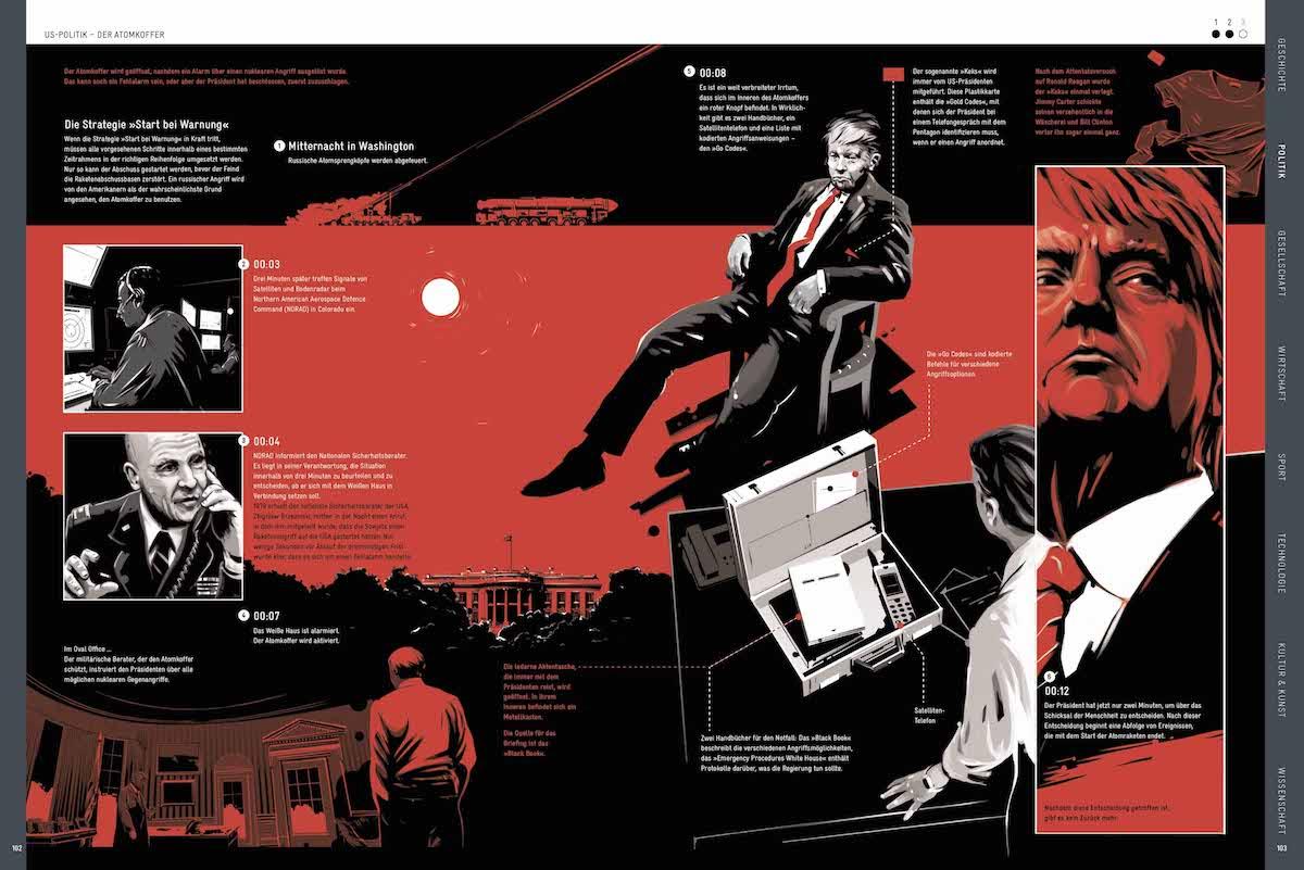 Infografik-Design »Die Welt verstehen mit 264 Infografiken« Jan Schwochow