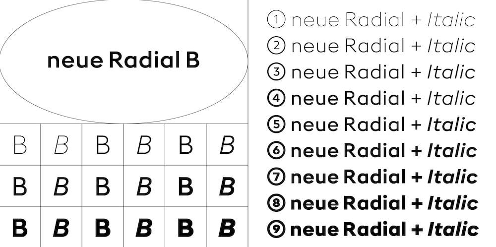 neueRadialB