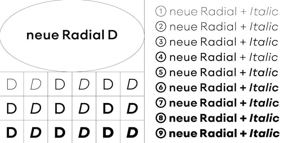 neueRadialD