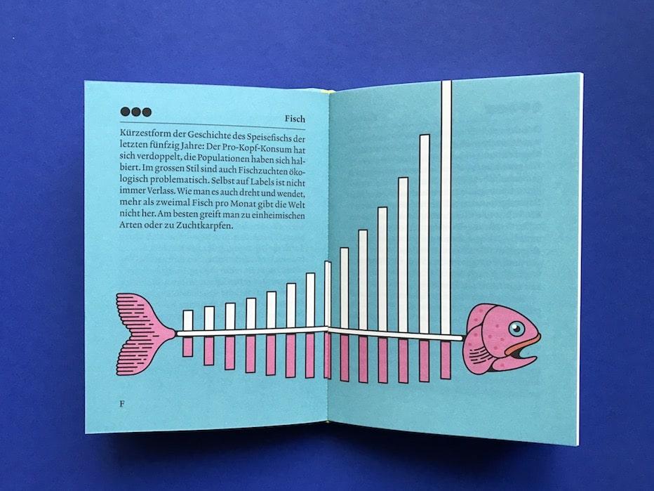 Illustrationen Klimaschutz Echtzeit-Verlag