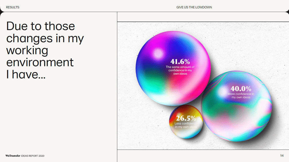 WeTransfer Ideas Report 2020 Confidence