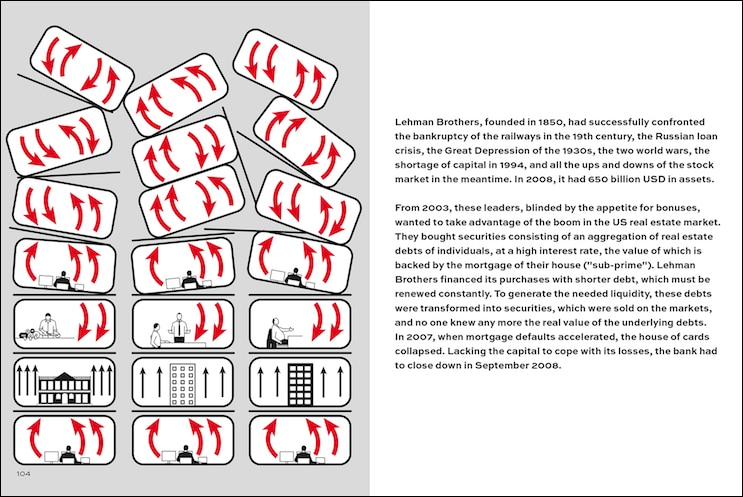 Infografik Illustration Finanzkrise Lehmann