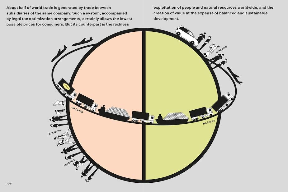 Infografik Illustration globaler Handel